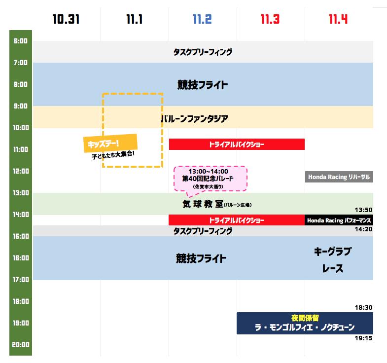 佐賀インターナショナルバルーンフェスタ|スケジュール